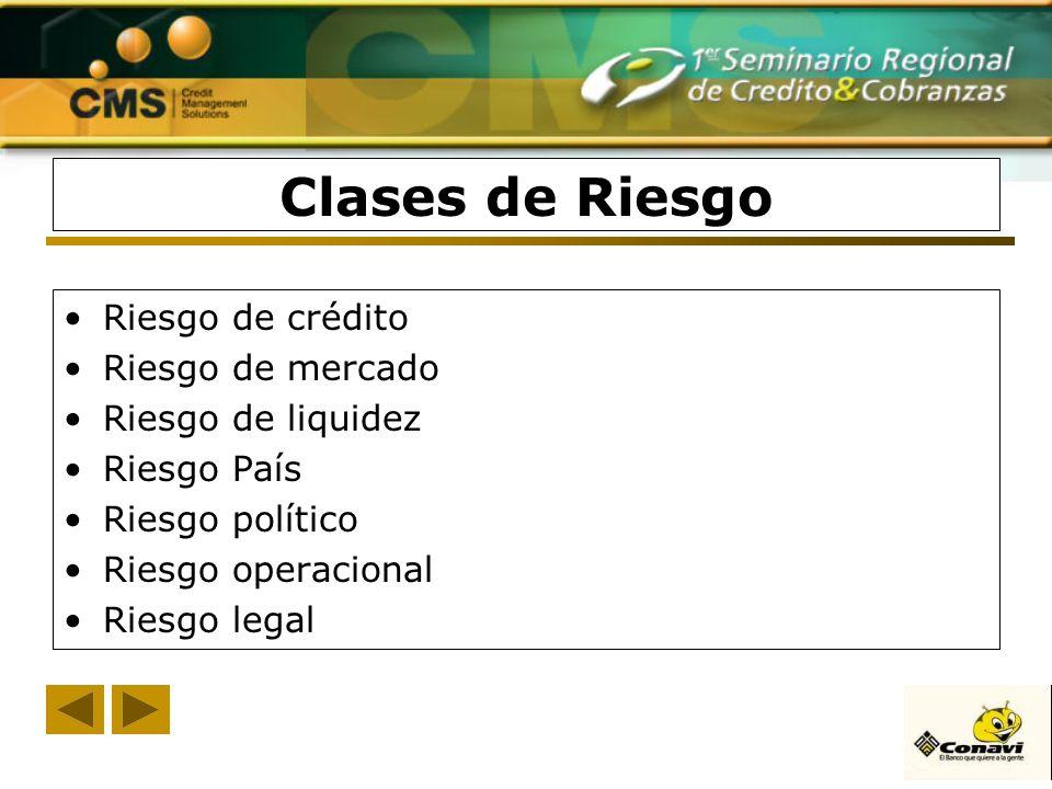 Clases de Riesgo Riesgo de crédito Riesgo de mercado