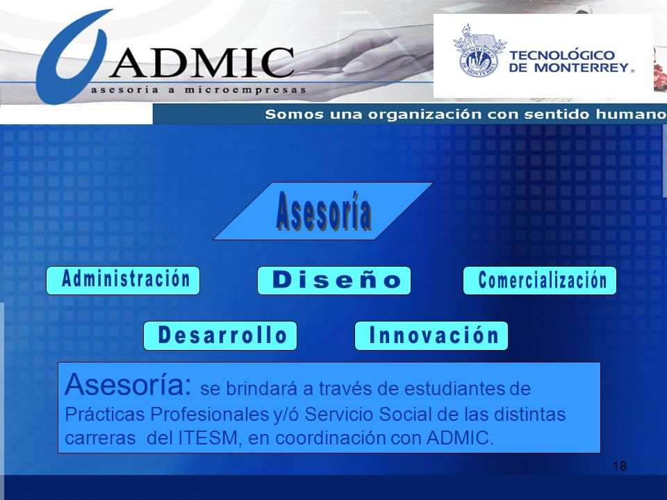 Asesoría Diseño Desarrollo Innovación Comercialización Administración