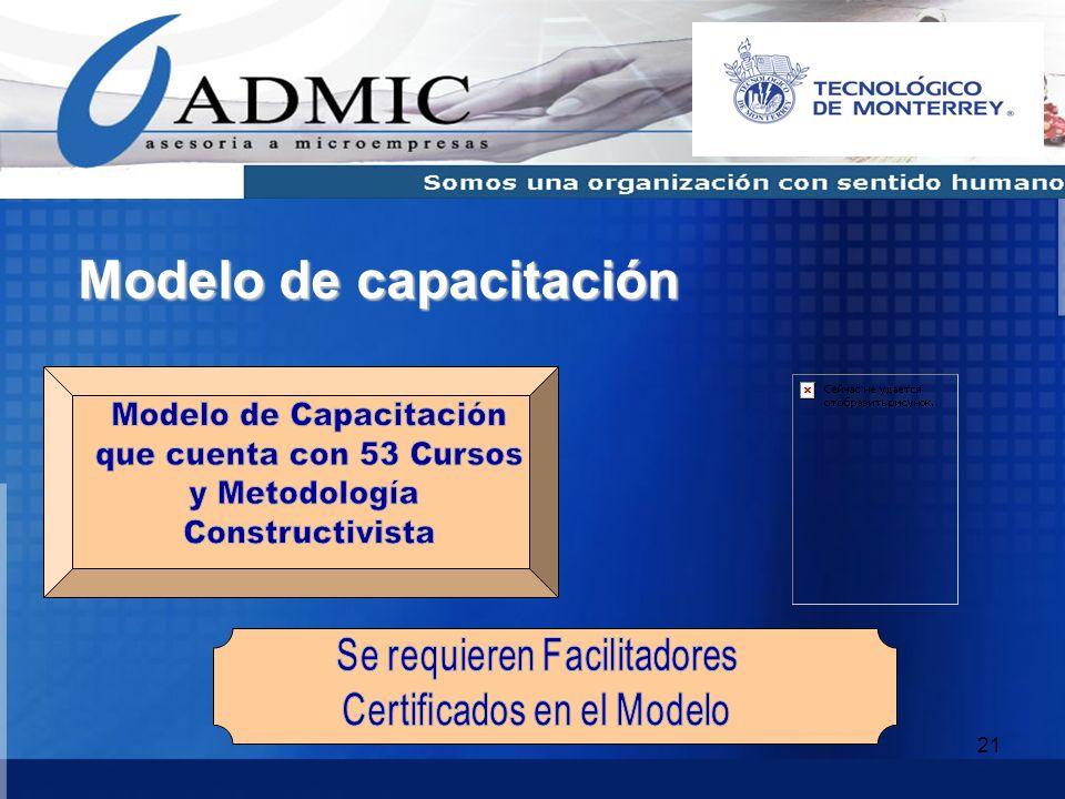 Se requieren Facilitadores Certificados en el Modelo