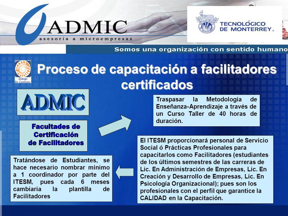 Proceso de capacitación a facilitadores certificados