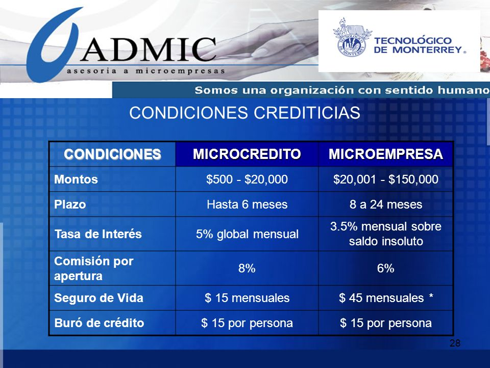 CONDICIONES CREDITICIAS