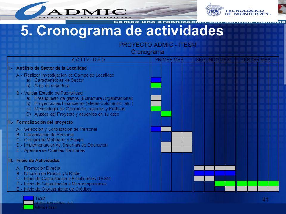 5. Cronograma de actividades