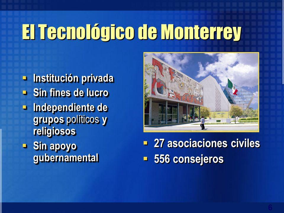 El Tecnológico de Monterrey