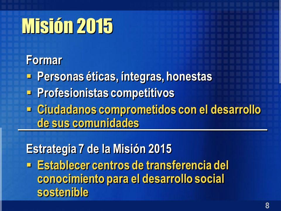 Misión 2015 Formar Personas éticas, íntegras, honestas