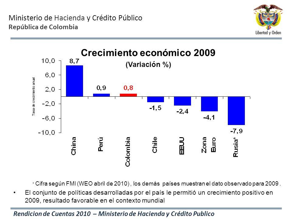 Crecimiento económico 2009