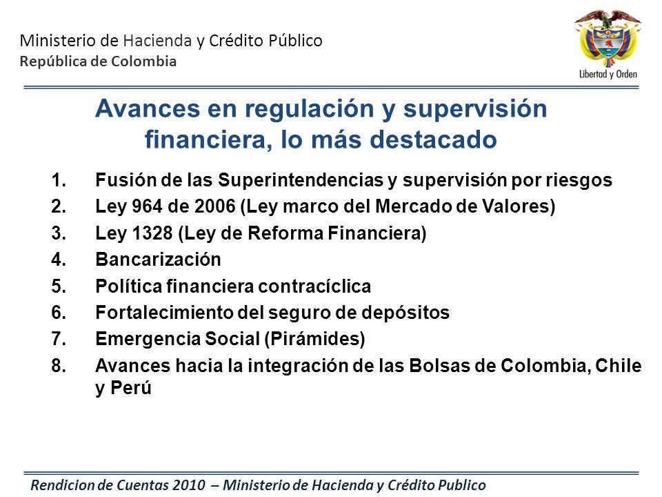 Avances en regulación y supervisión financiera, lo más destacado