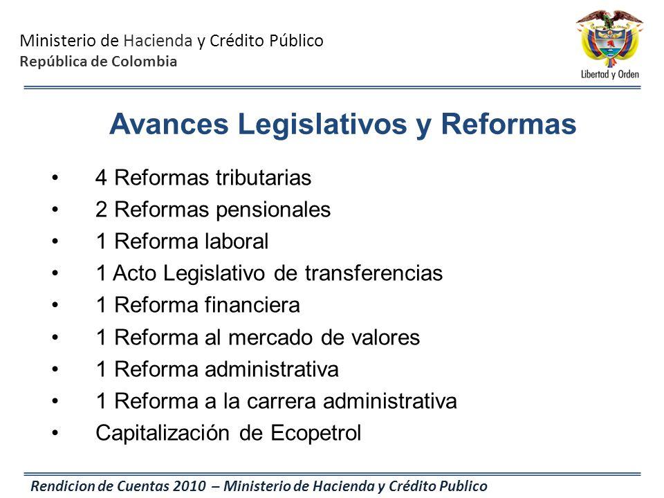 Avances Legislativos y Reformas