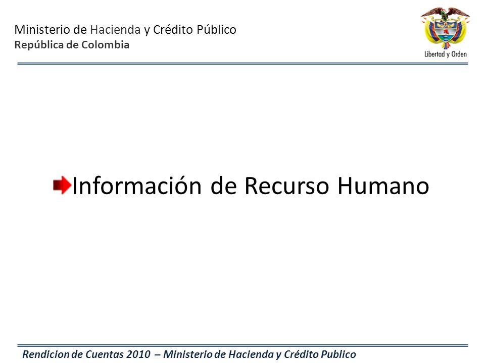 Información de Recurso Humano