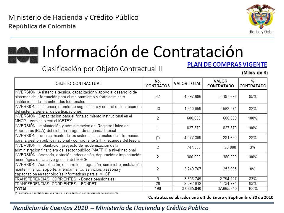 Contratos celebrados entre 1 de Enero y Septiembre 30 de 2010