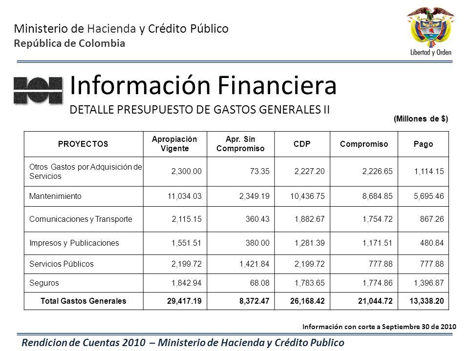 Total Gastos Generales Información con corte a Septiembre 30 de 2010