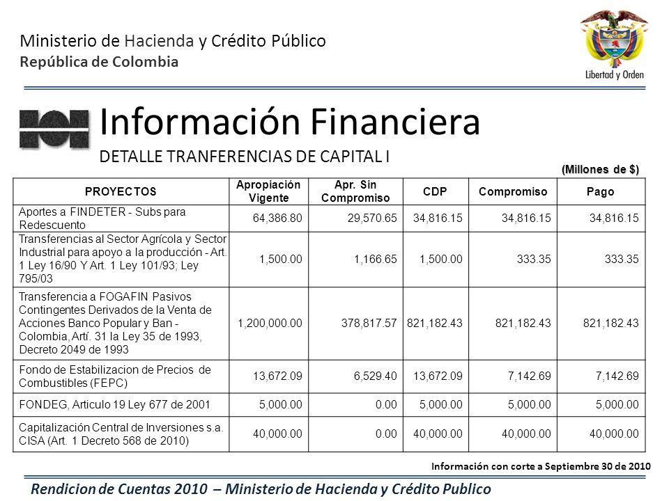 Información con corte a Septiembre 30 de 2010