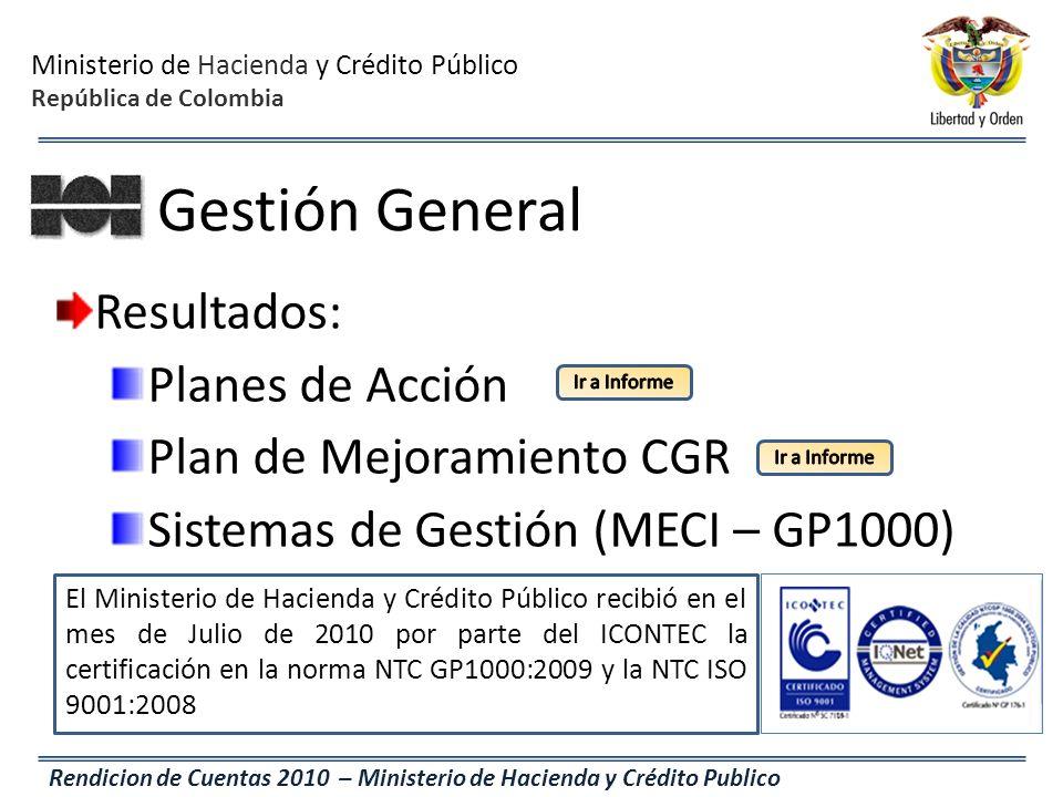 Gestión General Resultados: Planes de Acción Plan de Mejoramiento CGR