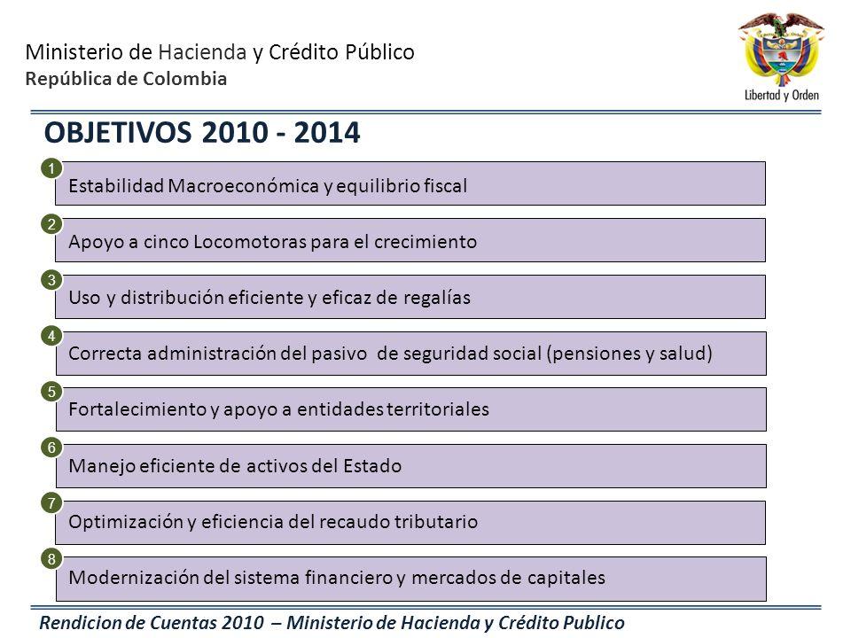 OBJETIVOS 2010 - 2014 Estabilidad Macroeconómica y equilibrio fiscal
