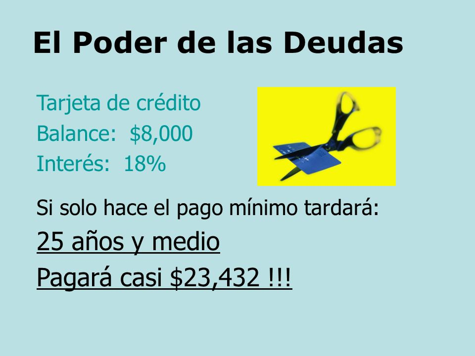 El Poder de las Deudas 25 años y medio Pagará casi $23,432 !!!