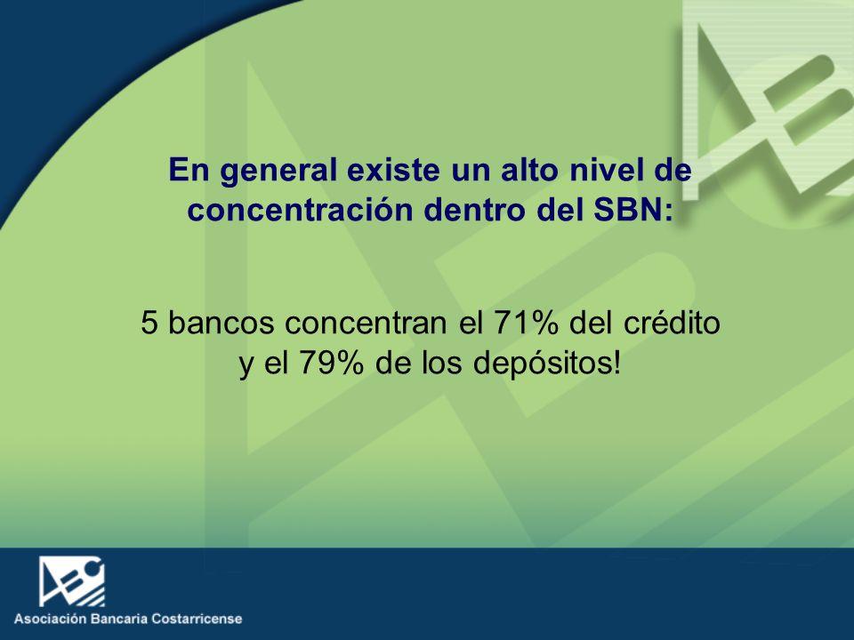 En general existe un alto nivel de concentración dentro del SBN: