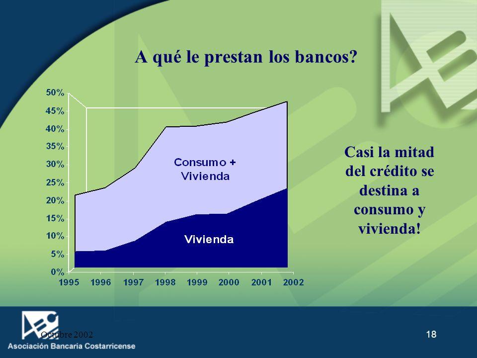 A qué le prestan los bancos