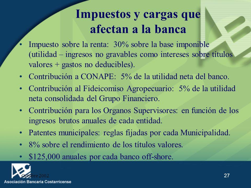 Impuestos y cargas que afectan a la banca