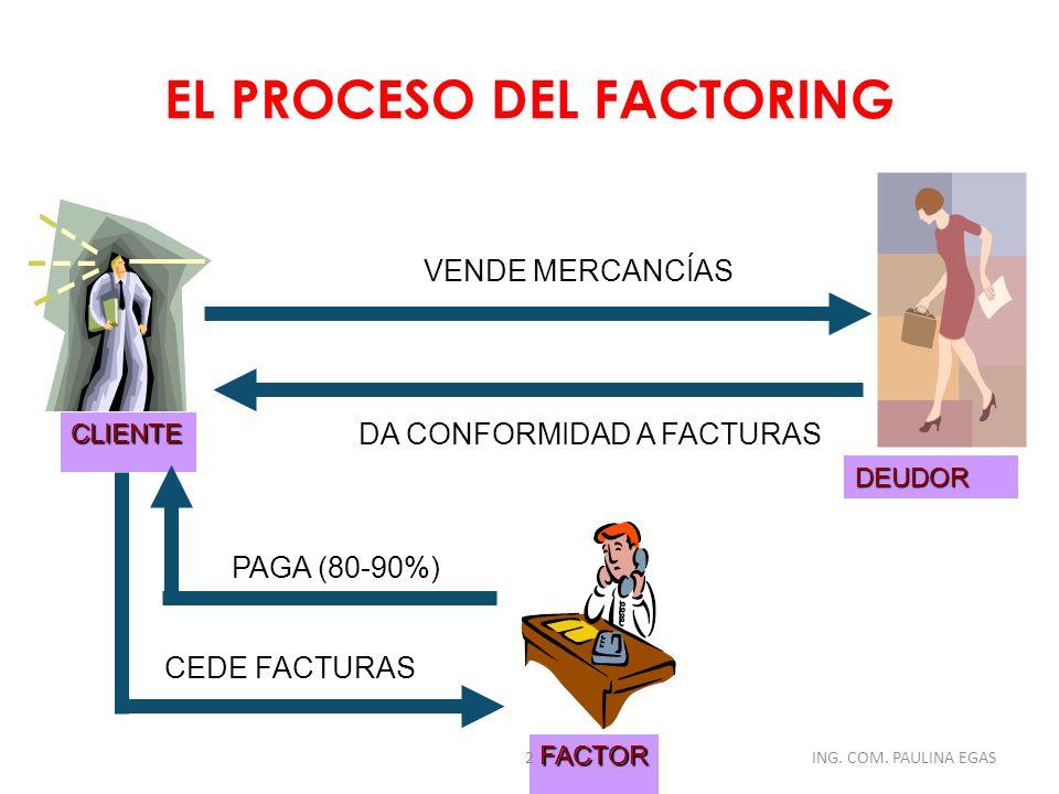EL PROCESO DEL FACTORING