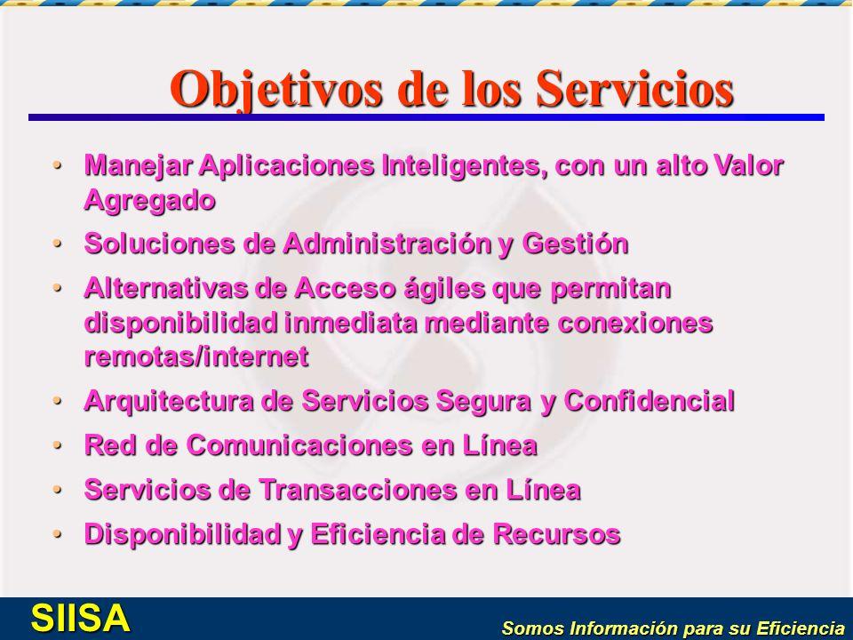 Objetivos de los Servicios