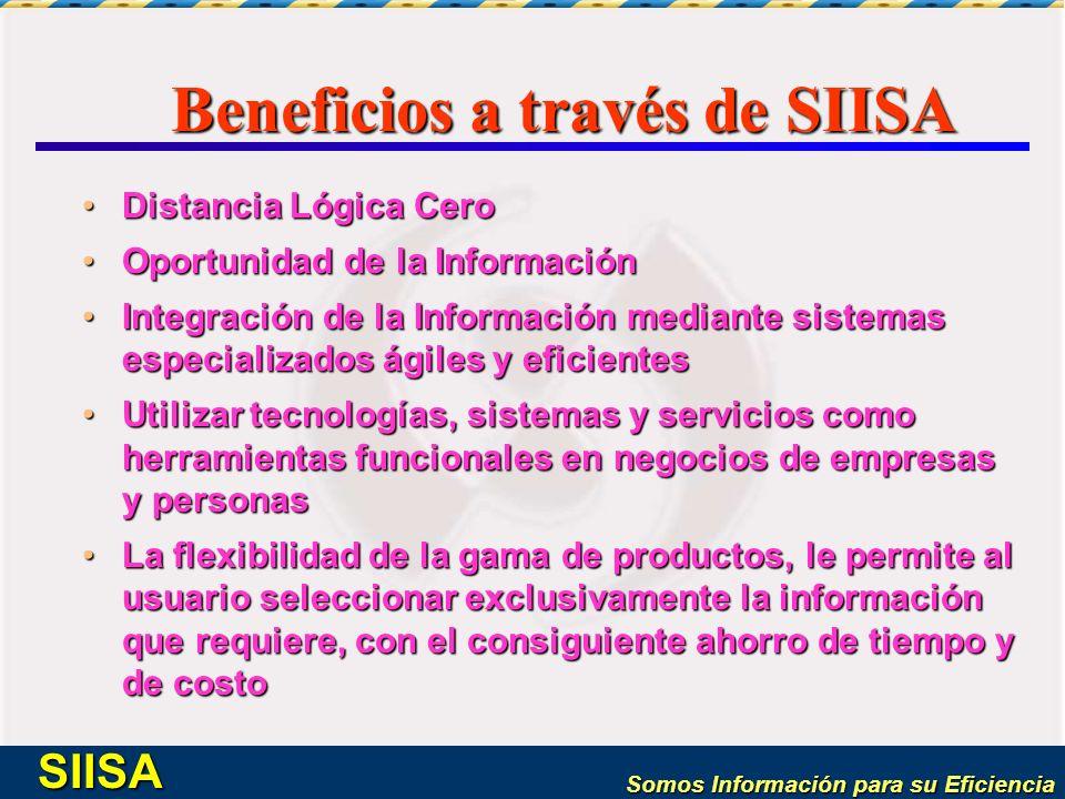 Beneficios a través de SIISA