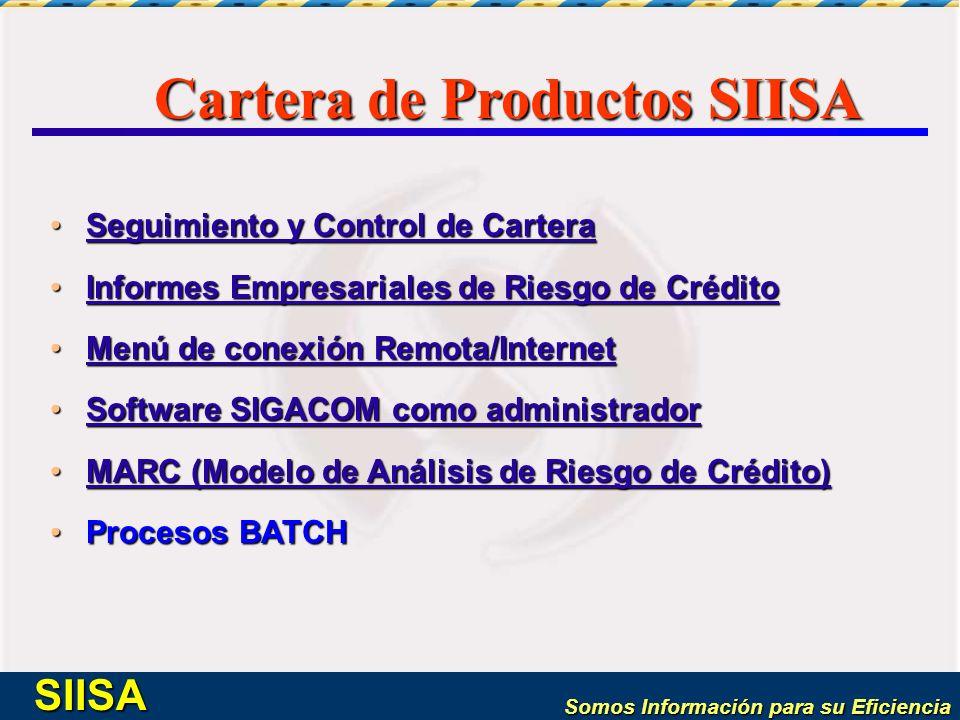Cartera de Productos SIISA