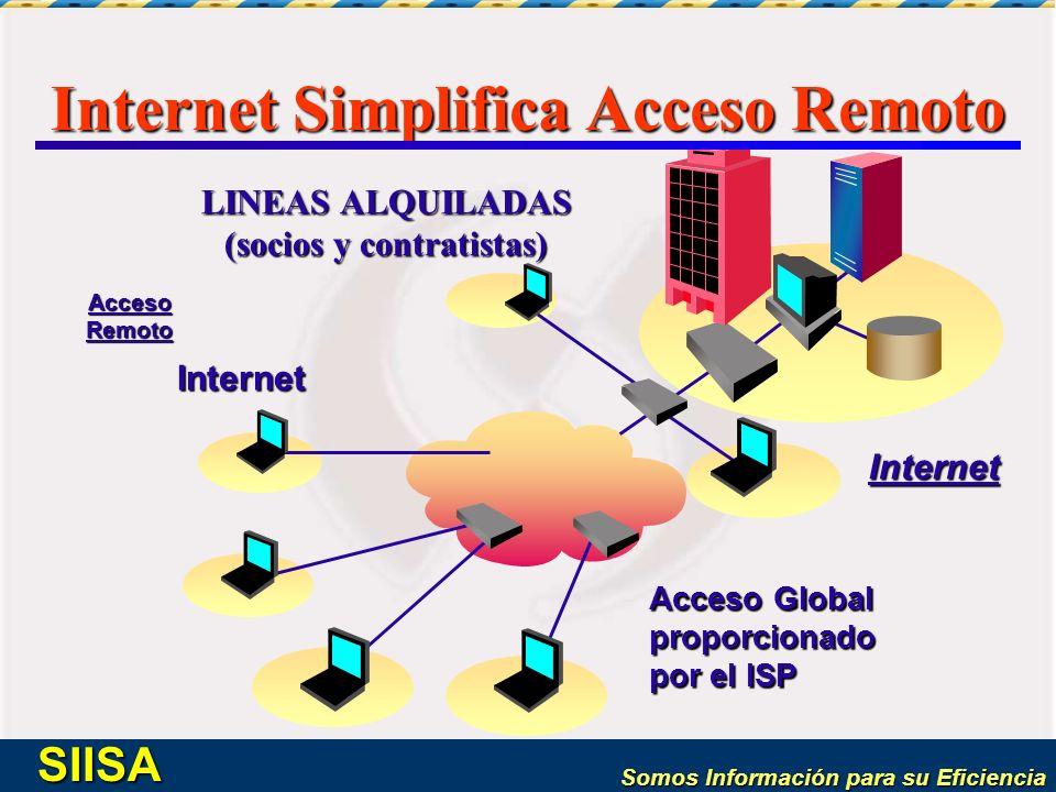 Internet Simplifica Acceso Remoto