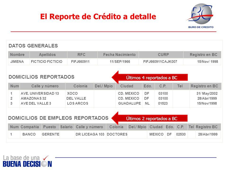 El Reporte de Crédito a detalle