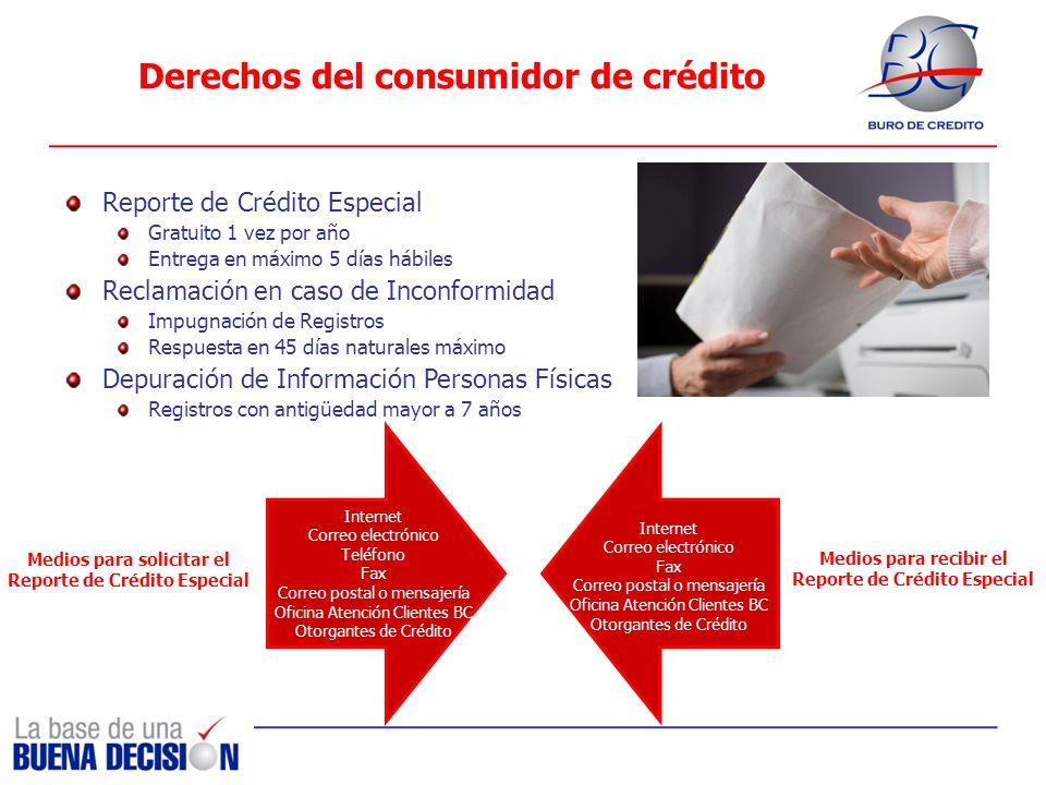 Derechos del consumidor de crédito