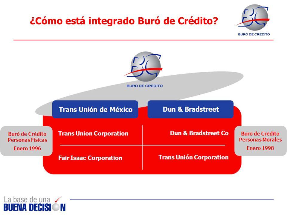 ¿Cómo está integrado Buró de Crédito