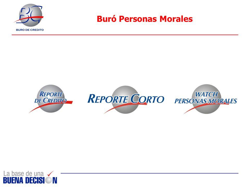 Buró Personas Morales