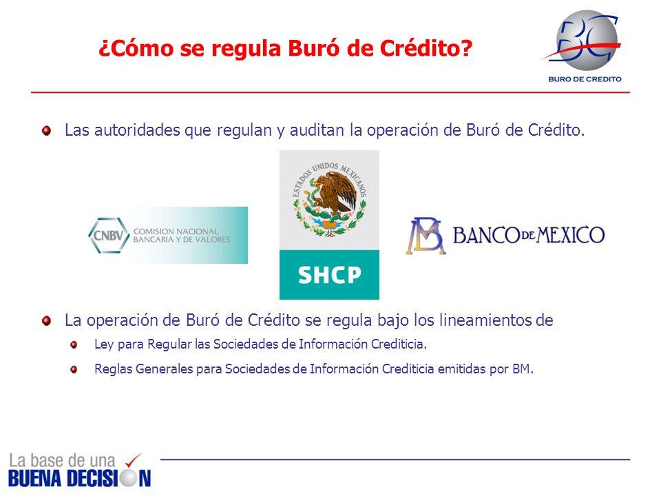 ¿Cómo se regula Buró de Crédito