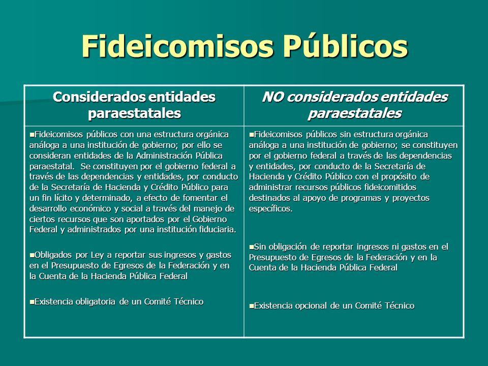 Fideicomisos Públicos
