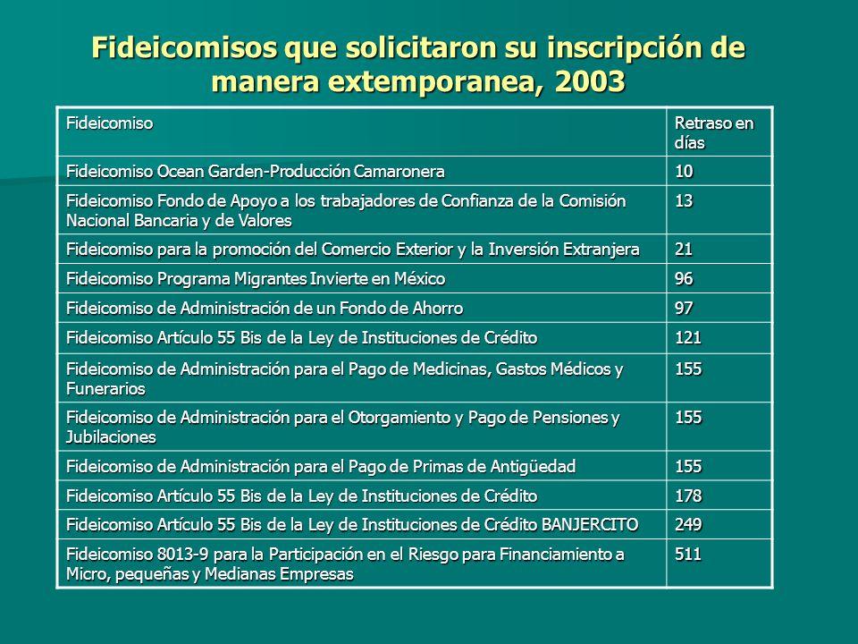 Fideicomisos que solicitaron su inscripción de manera extemporanea, 2003