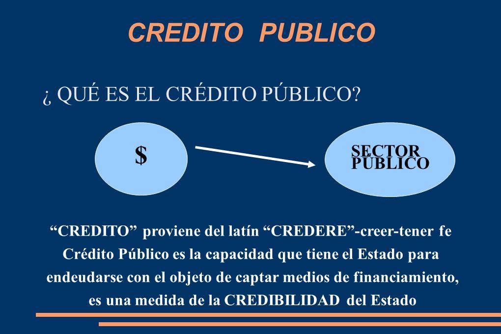CREDITO PUBLICO $ ¿ QUÉ ES EL CRÉDITO PÚBLICO SECTOR PÚBLICO