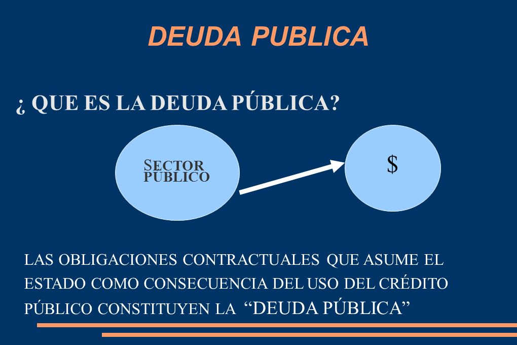 DEUDA PUBLICA $ ¿ QUE ES LA DEUDA PÚBLICA SECTOR