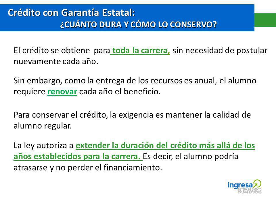 Crédito con Garantía Estatal: ¿CUÁNTO DURA Y CÓMO LO CONSERVO