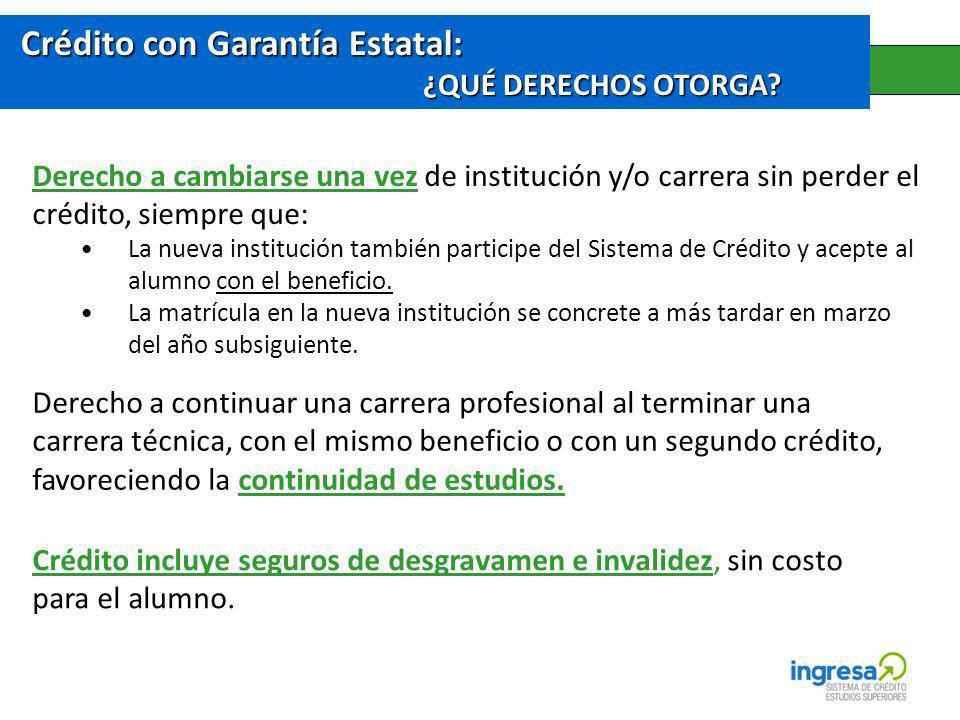 Crédito con Garantía Estatal: ¿QUÉ DERECHOS OTORGA