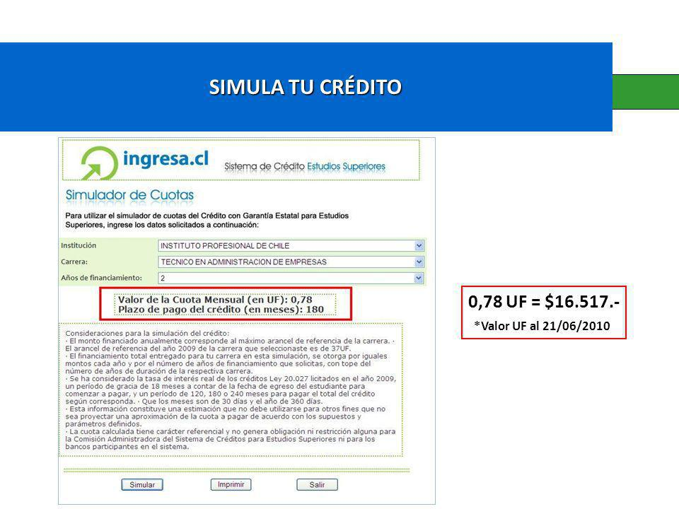 SIMULA TU CRÉDITO 0,78 UF = $16.517.- *Valor UF al 21/06/2010