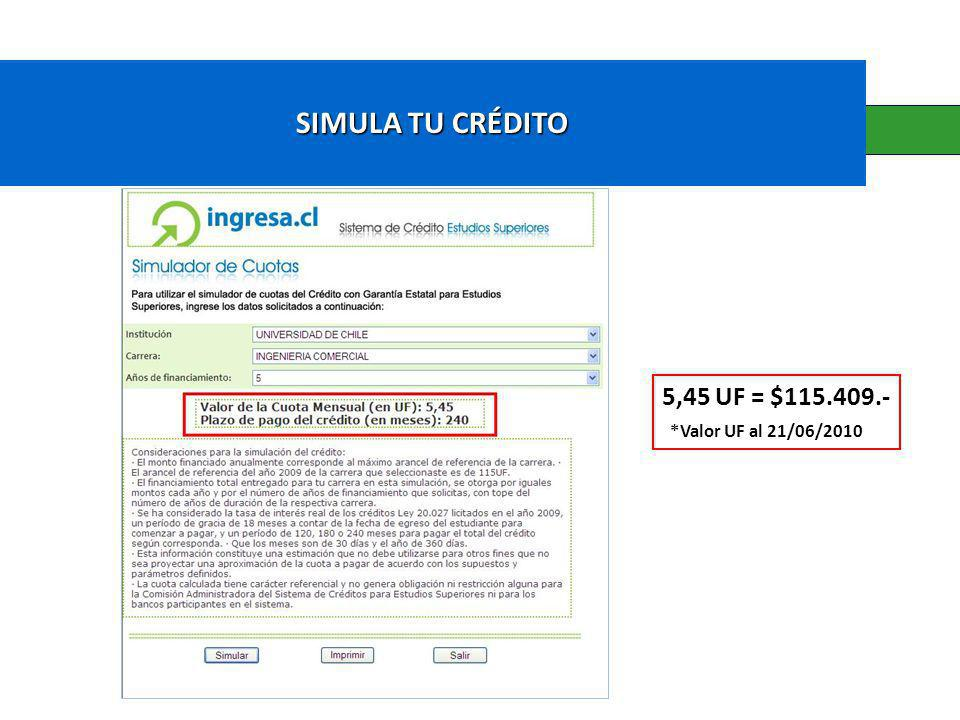 SIMULA TU CRÉDITO 5,45 UF = $115.409.- *Valor UF al 21/06/2010