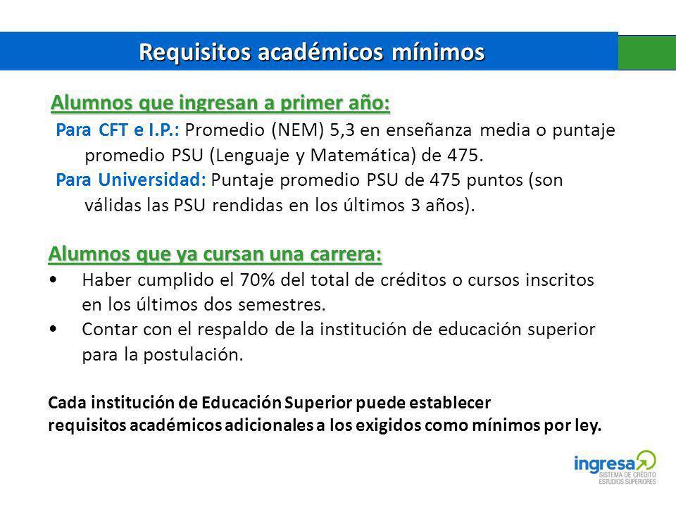 Requisitos académicos mínimos