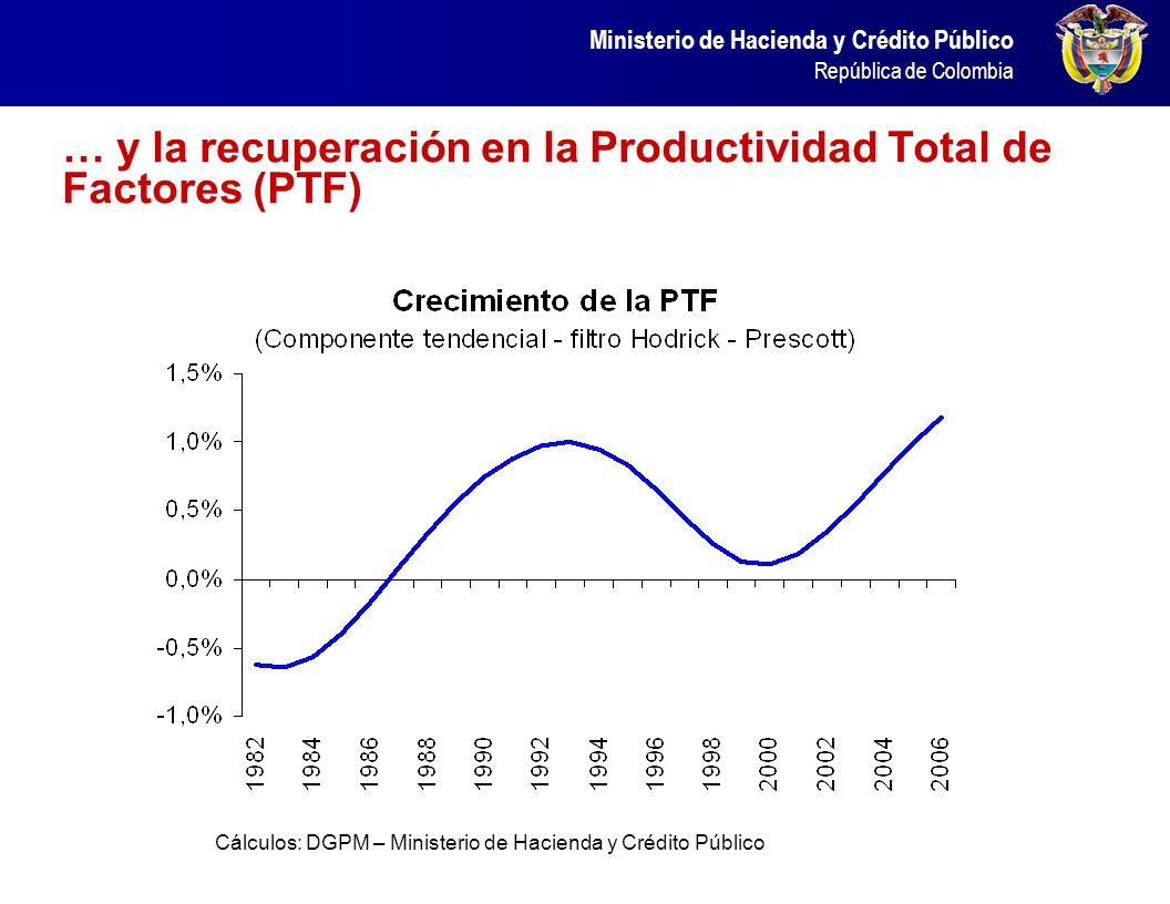 Inversión - América Latina (% del PIB)