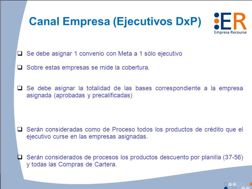 Canal Empresa (Ejecutivos DxP)