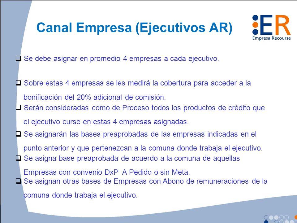 Canal Empresa (Ejecutivos AR)