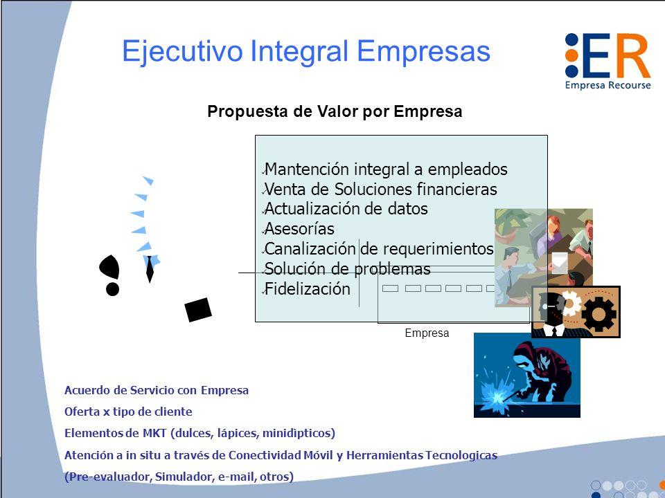 Ejecutivo Integral Empresas