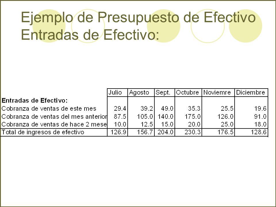 Ejemplo de Presupuesto de Efectivo Entradas de Efectivo: