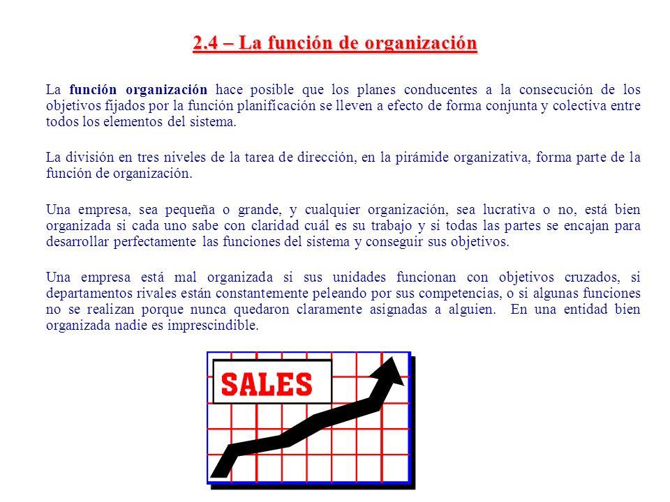 2.4 – La función de organización