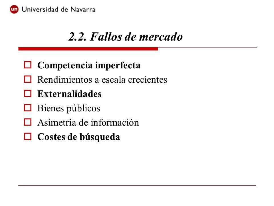 2.2. Fallos de mercado Competencia imperfecta