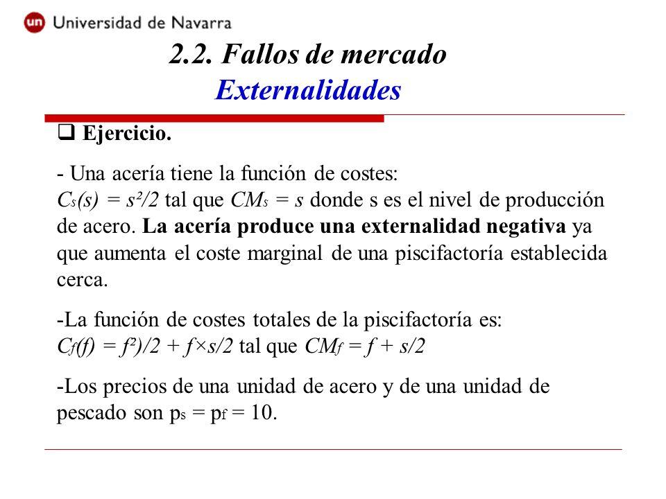 2.2. Fallos de mercado Externalidades