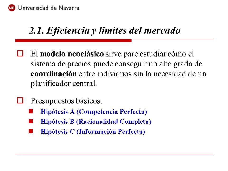 2.1. Eficiencia y limites del mercado
