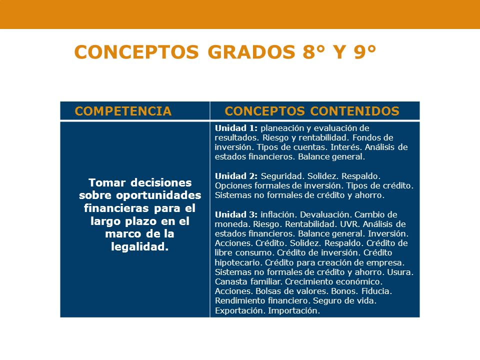 CONCEPTOS GRADOS 8° Y 9° COMPETENCIA CONCEPTOS CONTENIDOS